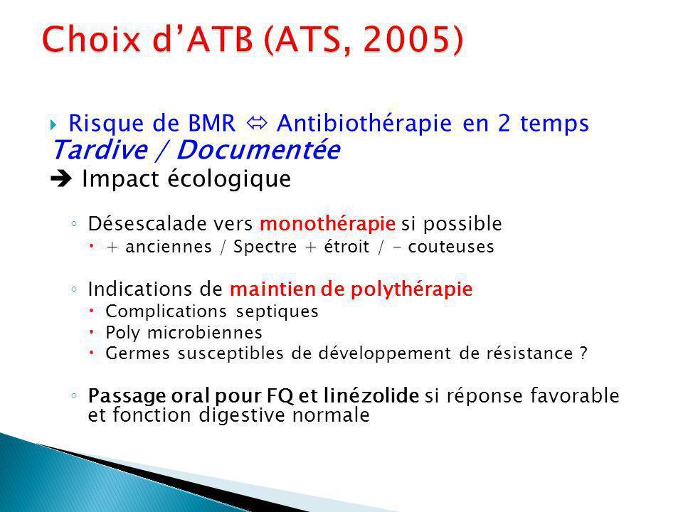 Choix d'ATB (ATS, 2005) Tardive / Documentée