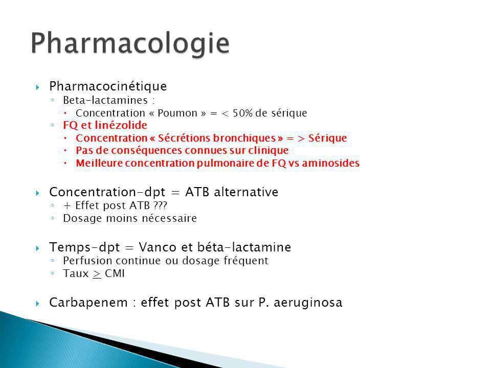 Pharmacologie Pharmacocinétique Concentration-dpt = ATB alternative