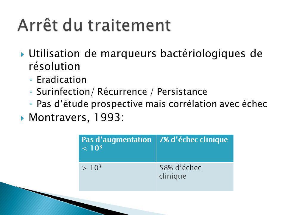 Arrêt du traitement Utilisation de marqueurs bactériologiques de résolution. Eradication. Surinfection/ Récurrence / Persistance.