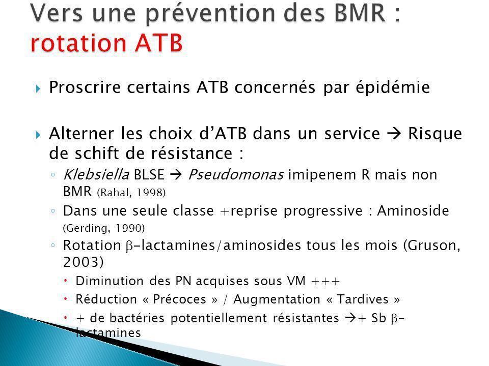 Vers une prévention des BMR : rotation ATB