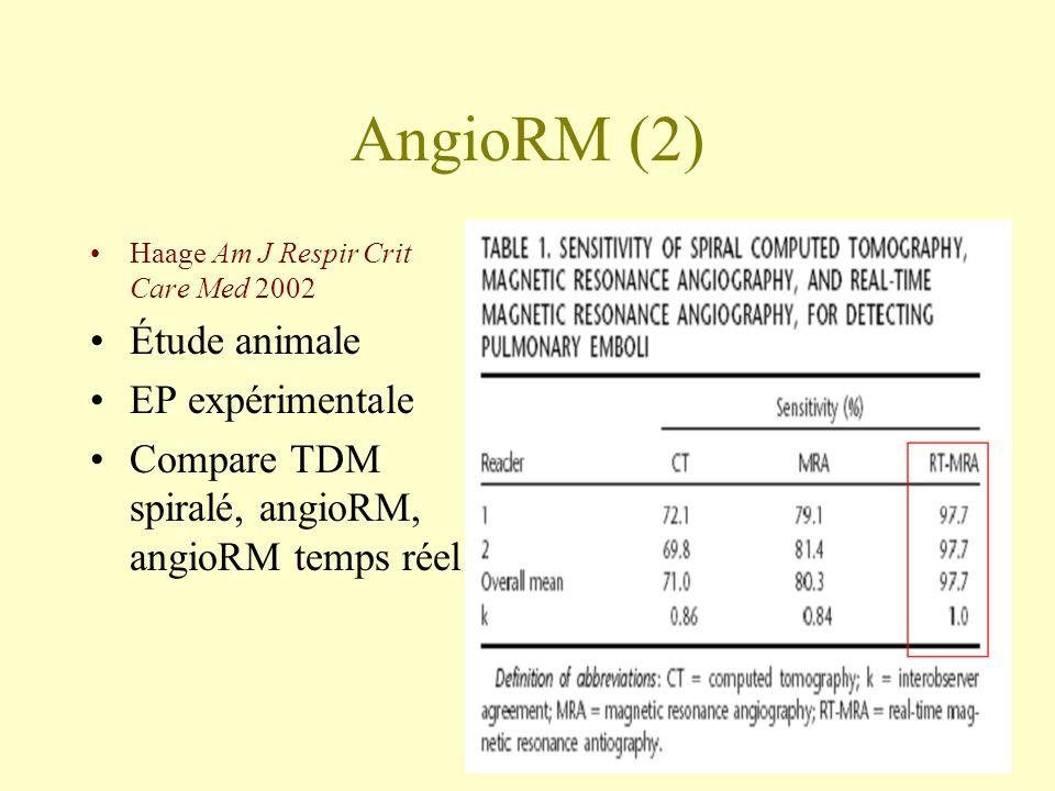 AngioRM (2) Étude animale EP expérimentale