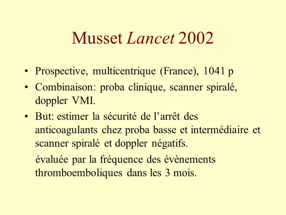 Musset Lancet 2002 Prospective, multicentrique (France), 1041 p