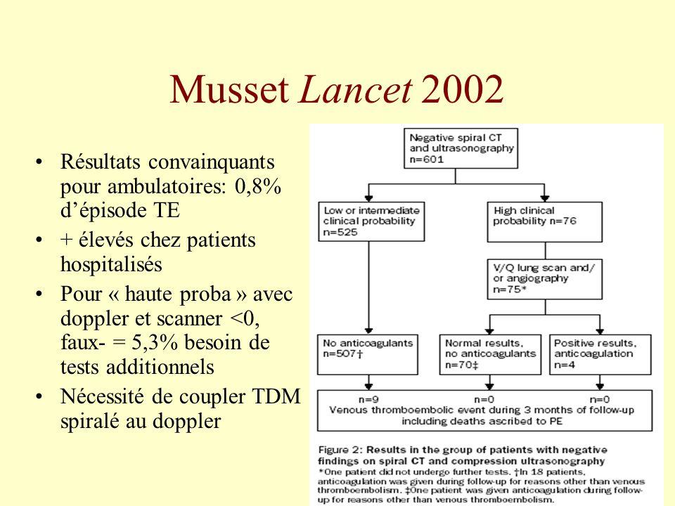 Musset Lancet 2002 Résultats convainquants pour ambulatoires: 0,8% d'épisode TE. + élevés chez patients hospitalisés.