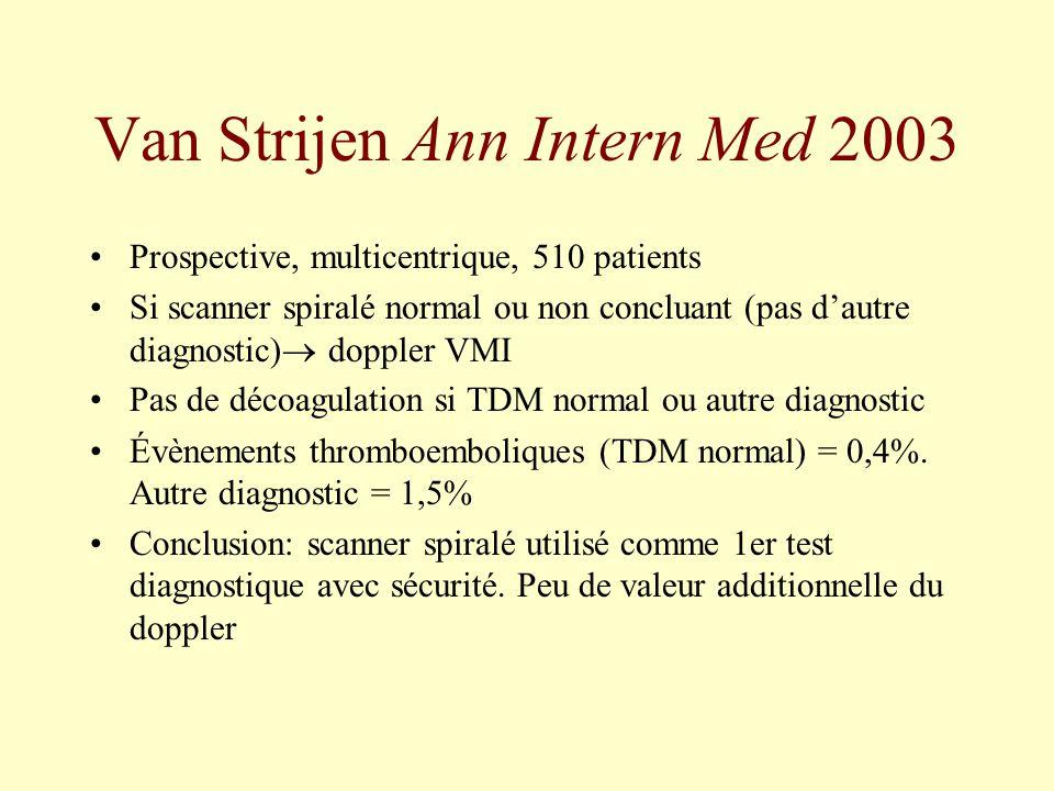 Van Strijen Ann Intern Med 2003