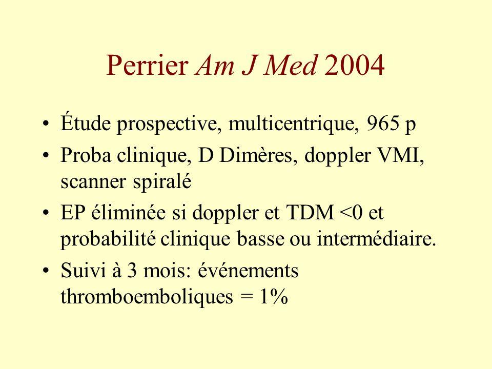 Perrier Am J Med 2004 Étude prospective, multicentrique, 965 p
