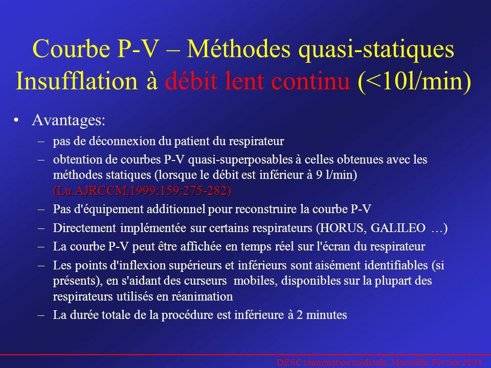 Courbe P-V – Méthodes quasi-statiques Insufflation à débit lent continu (<10l/min)
