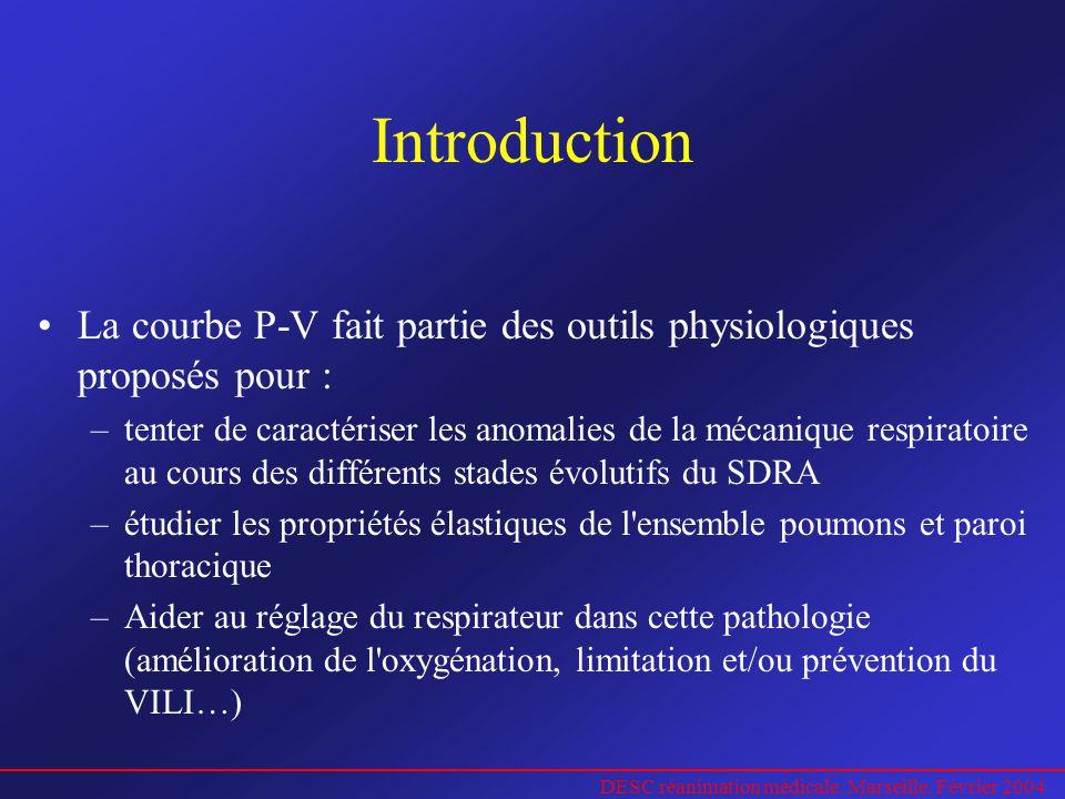 Introduction La courbe P-V fait partie des outils physiologiques proposés pour :