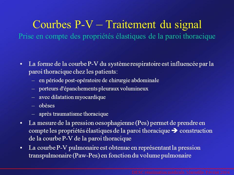 Courbes P-V – Traitement du signal Prise en compte des propriétés élastiques de la paroi thoracique