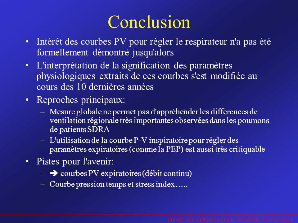 Conclusion Intérêt des courbes PV pour régler le respirateur n a pas été formellement démontré jusqu alors.