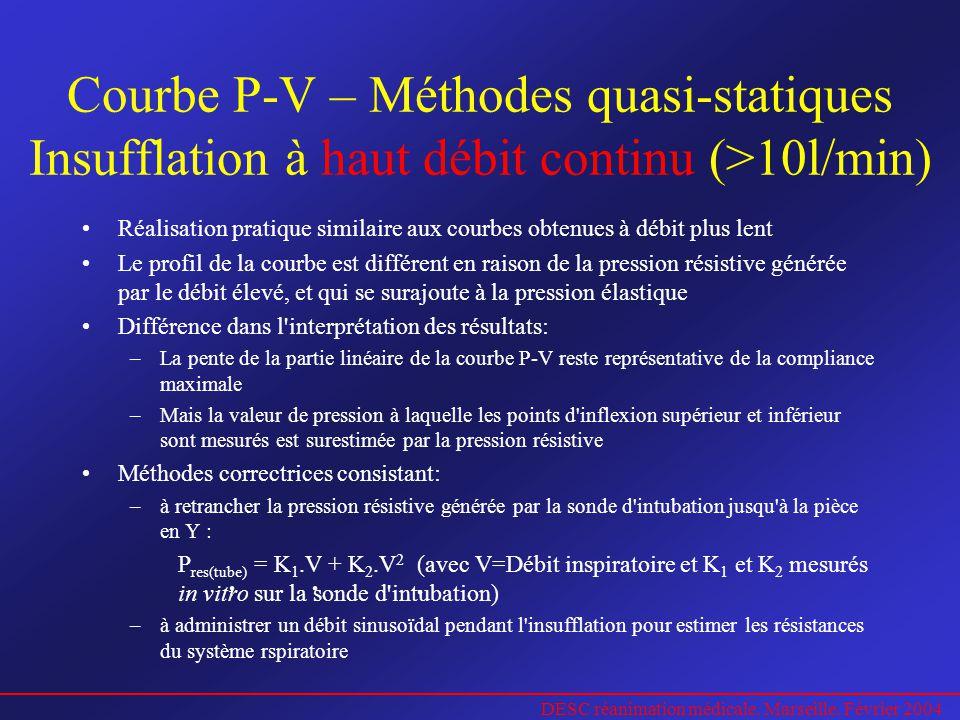 Courbe P-V – Méthodes quasi-statiques Insufflation à haut débit continu (>10l/min)