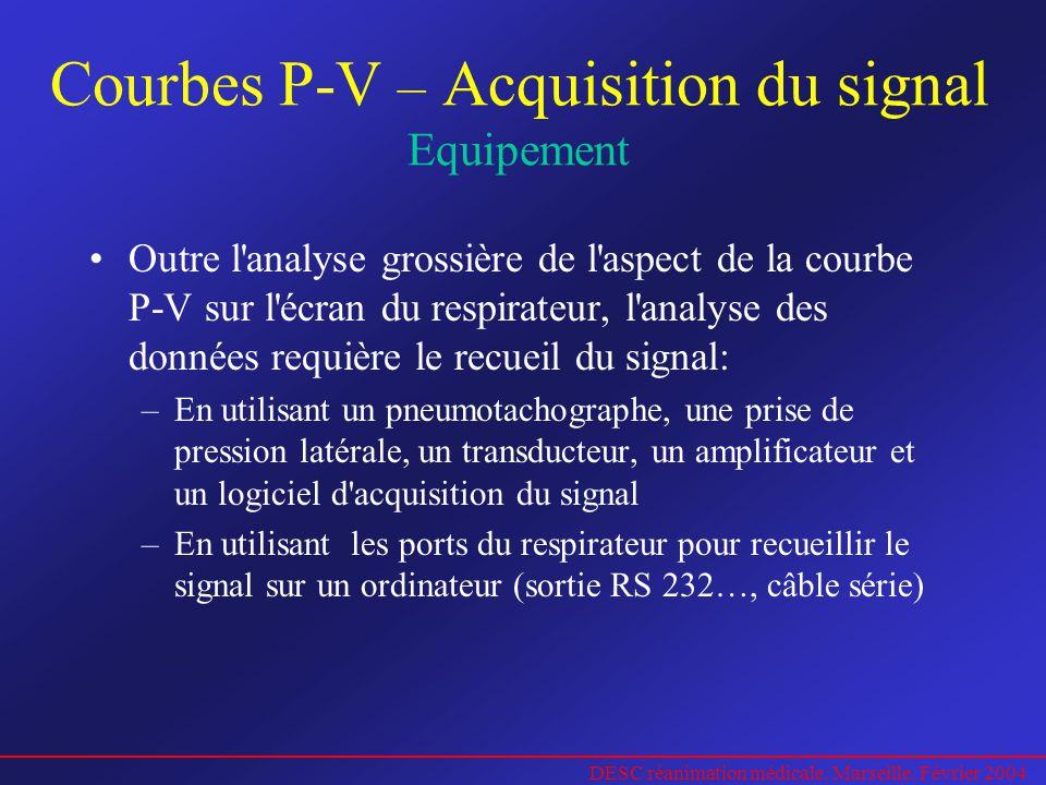 Courbes P-V – Acquisition du signal Equipement