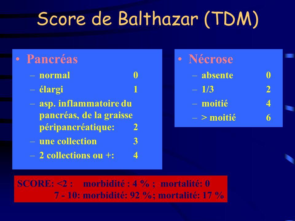 Score de Balthazar (TDM)