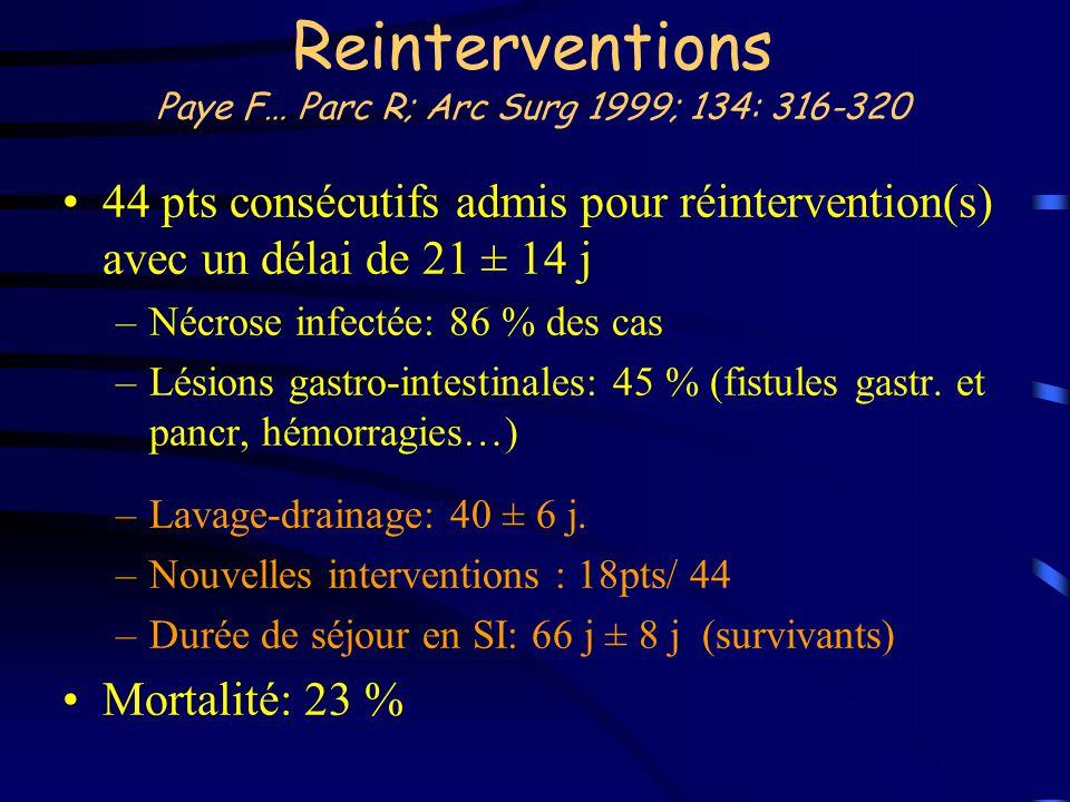 Reinterventions Paye F… Parc R; Arc Surg 1999; 134: 316-320