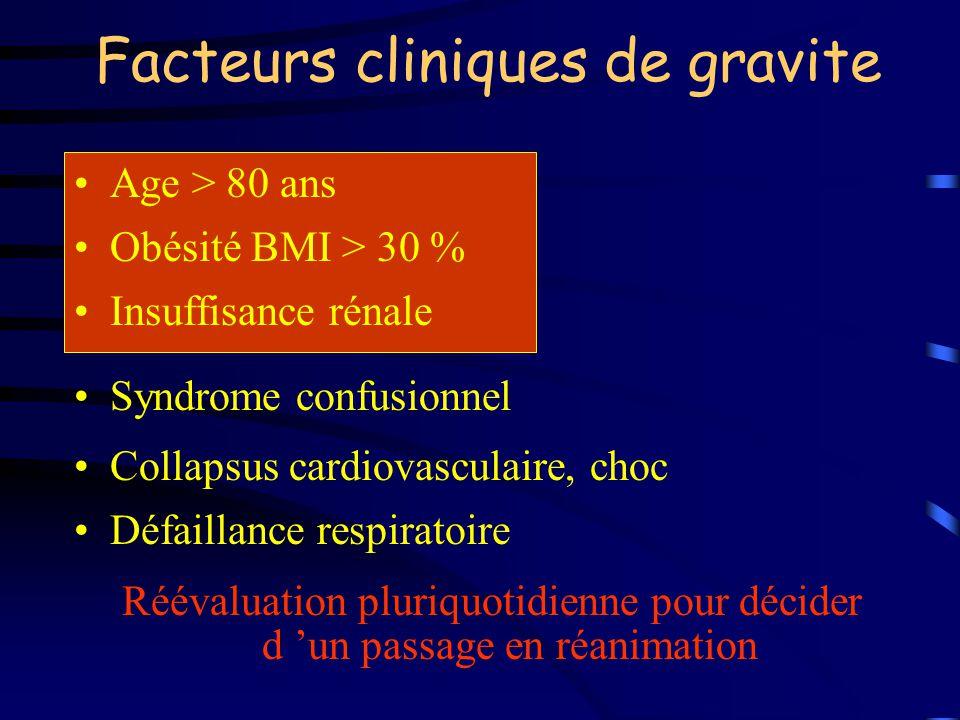 Facteurs cliniques de gravite