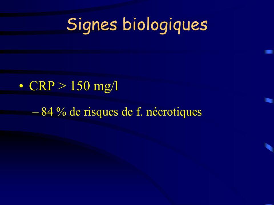 Signes biologiques CRP > 150 mg/l 84 % de risques de f. nécrotiques
