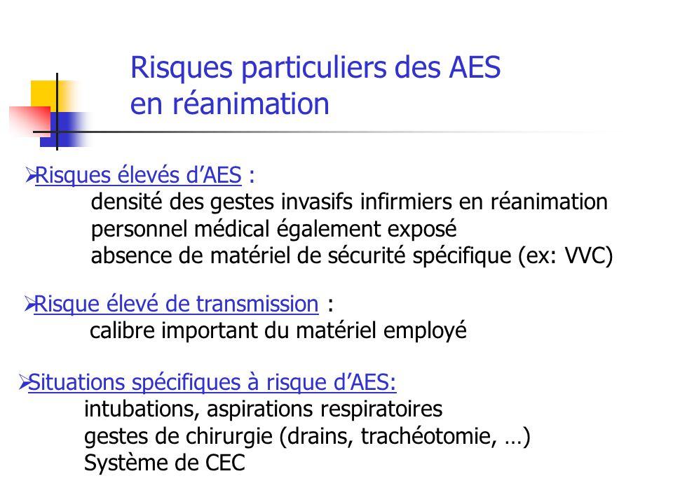 Risques particuliers des AES en réanimation