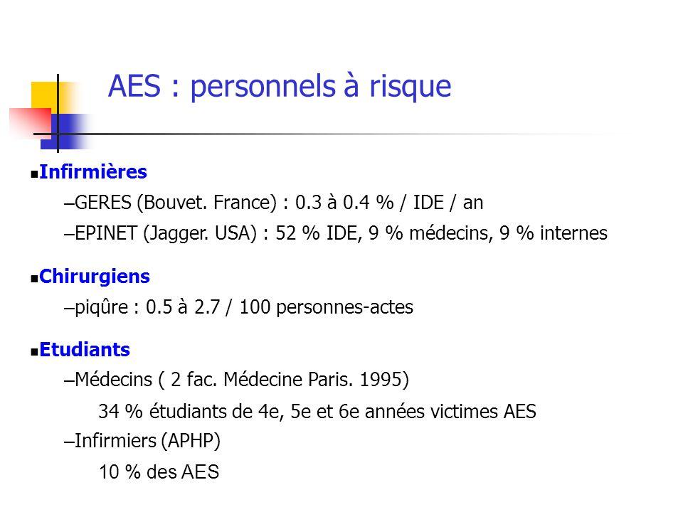 AES : personnels à risque