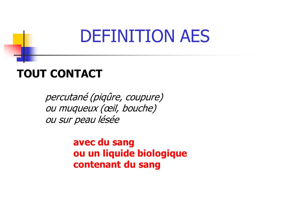 DEFINITION AES