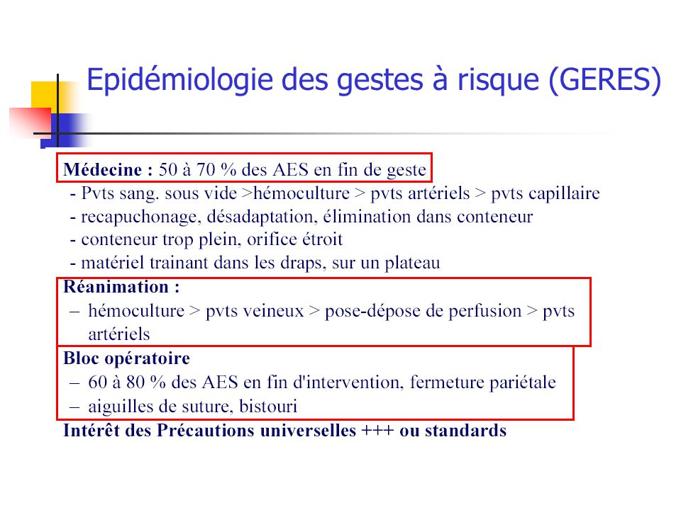 Epidémiologie des gestes à risque (GERES)