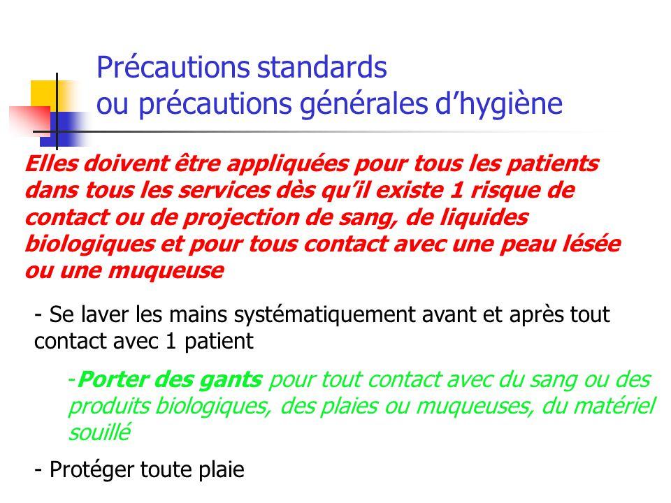 Précautions standards ou précautions générales d'hygiène