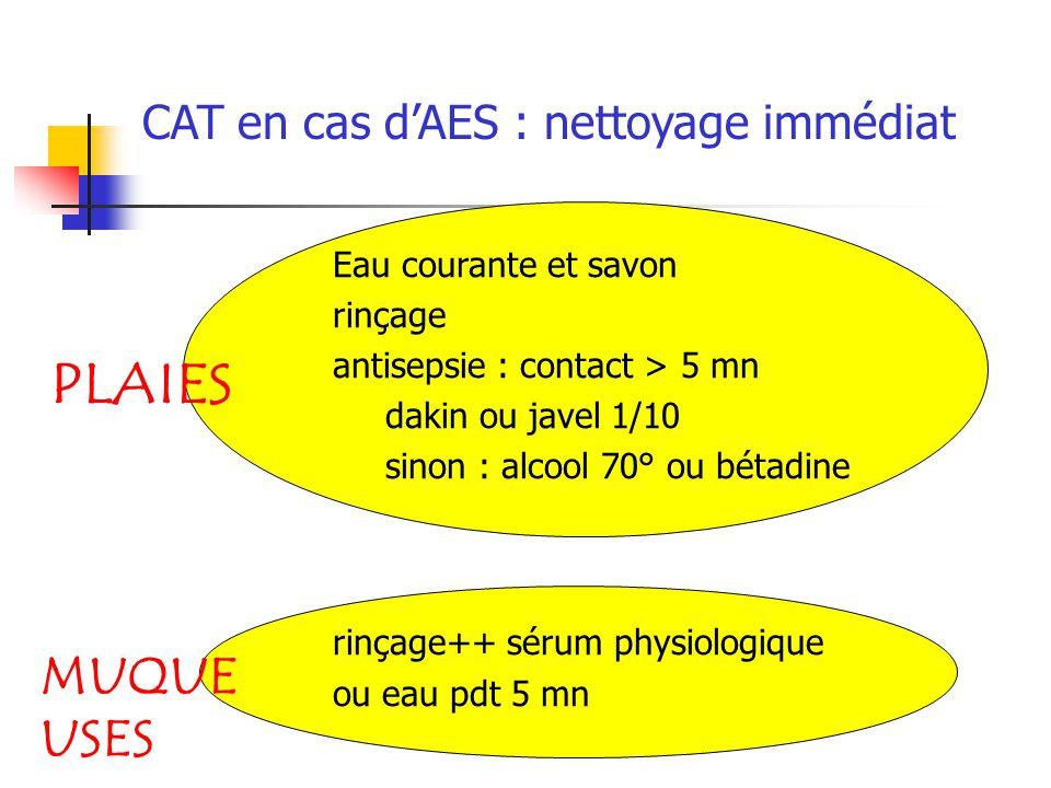 PLAIES MUQUEUSE S CAT en cas d'AES : nettoyage immédiat