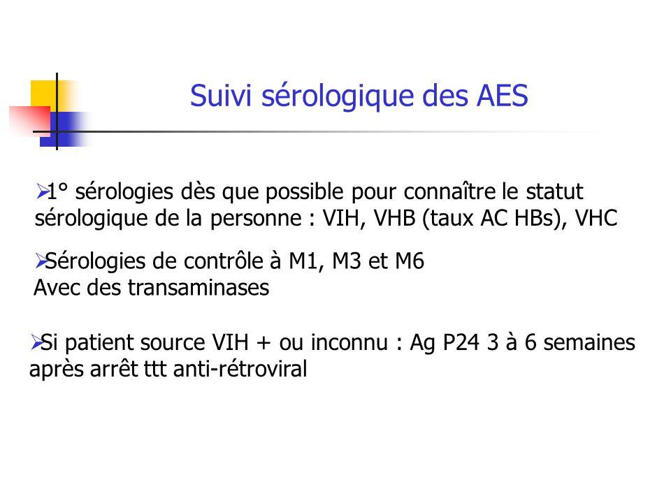 Suivi sérologique des AES