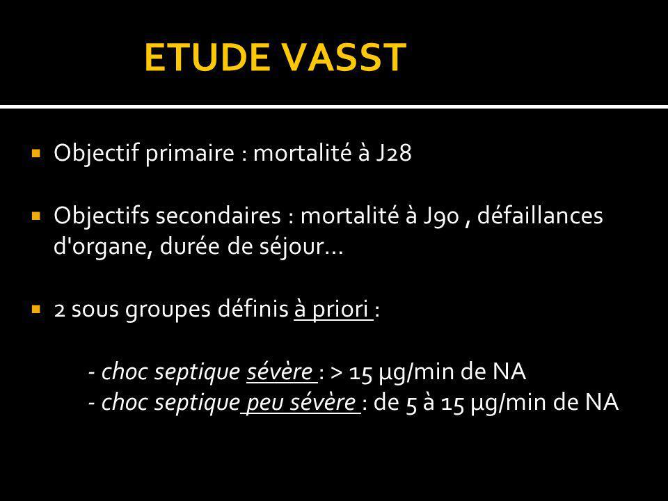 ETUDE VASST Objectif primaire : mortalité à J28