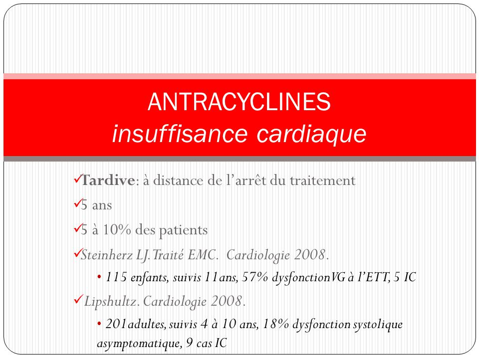 ANTRACYCLINES insuffisance cardiaque