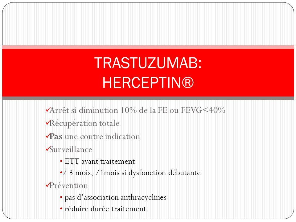 TRASTUZUMAB: HERCEPTIN®