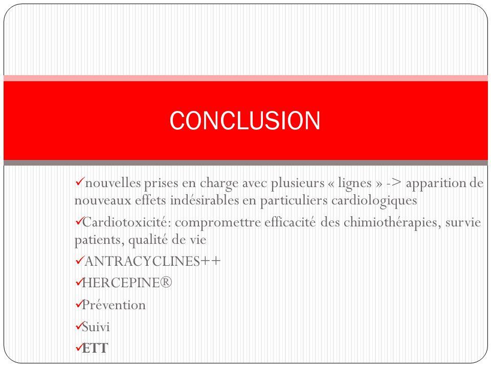 CONCLUSION nouvelles prises en charge avec plusieurs « lignes » -> apparition de nouveaux effets indésirables en particuliers cardiologiques.