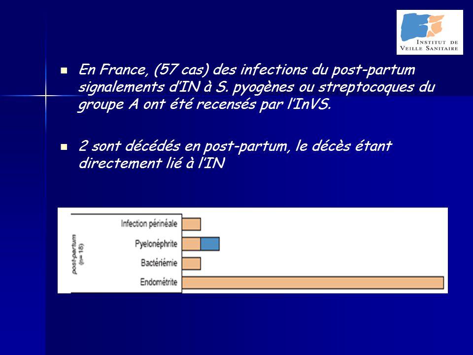 En France, (57 cas) des infections du post-partum signalements d'IN à S. pyogènes ou streptocoques du groupe A ont été recensés par l'InVS.