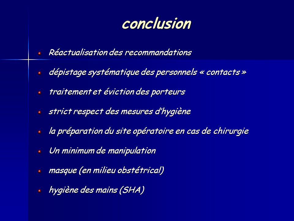 conclusion Réactualisation des recommandations