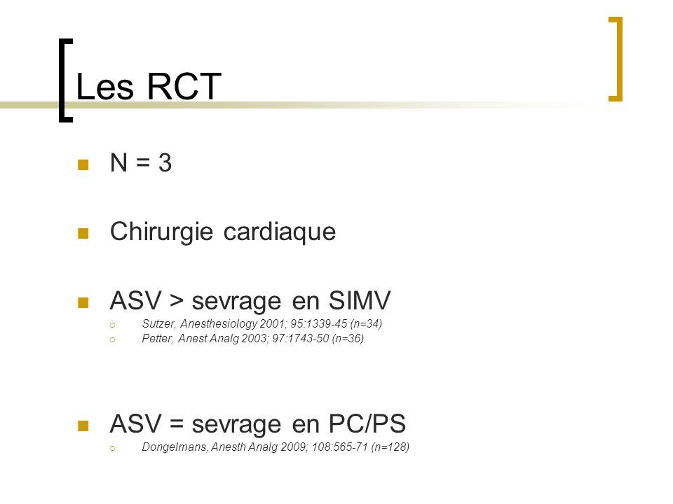 Les RCT N = 3 Chirurgie cardiaque ASV > sevrage en SIMV