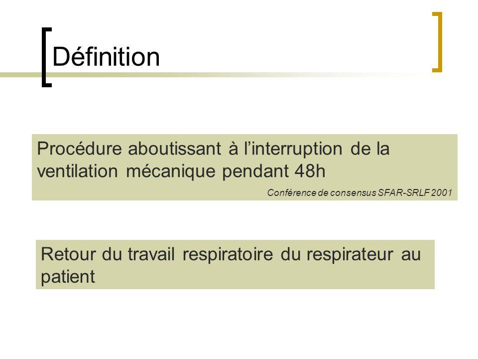 Définition Procédure aboutissant à l'interruption de la ventilation mécanique pendant 48h. Conférence de consensus SFAR-SRLF 2001.