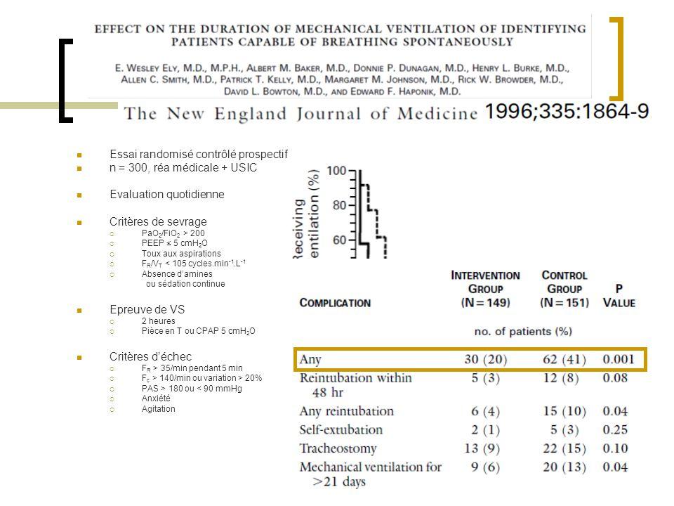 Essai randomisé contrôlé prospectif n = 300, réa médicale + USIC