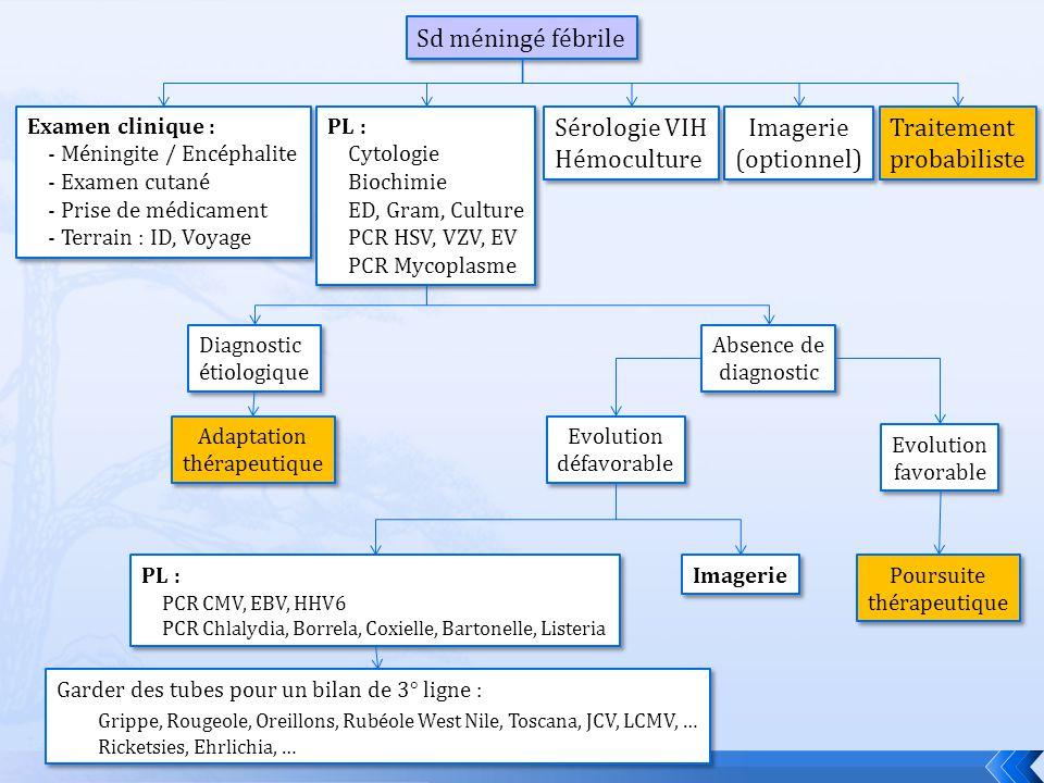Grippe, Rougeole, Oreillons, Rubéole West Nile, Toscana, JCV, LCMV, …