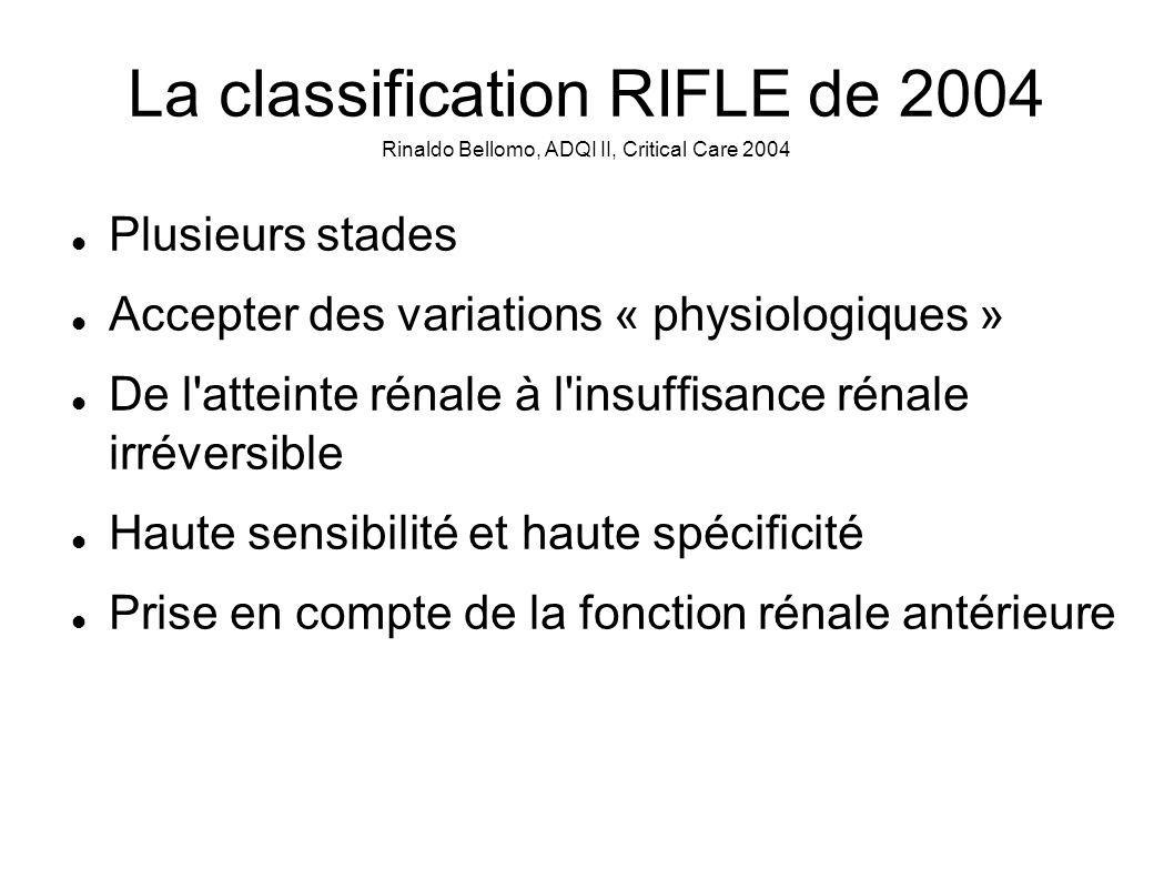 La classification RIFLE de 2004 Rinaldo Bellomo, ADQI II, Critical Care 2004