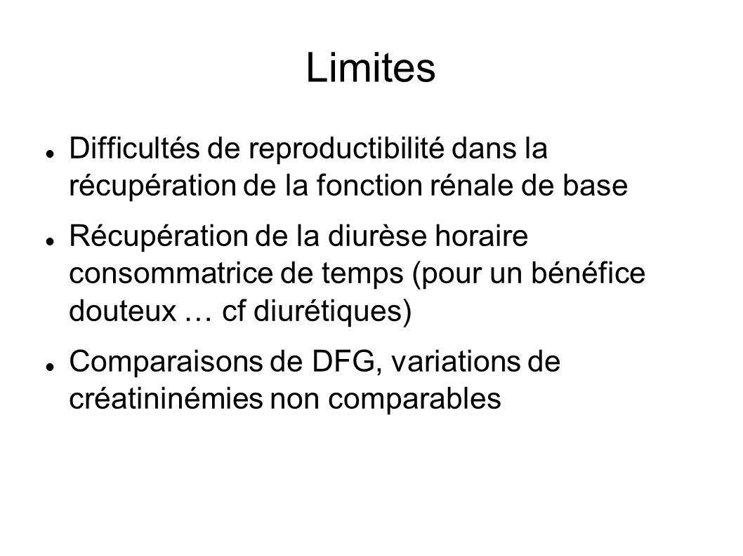 Limites Difficultés de reproductibilité dans la récupération de la fonction rénale de base.