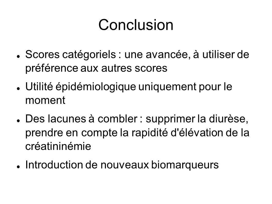 Conclusion Scores catégoriels : une avancée, à utiliser de préférence aux autres scores. Utilité épidémiologique uniquement pour le moment.