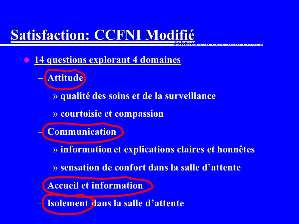 Satisfaction: CCFNI Modifié