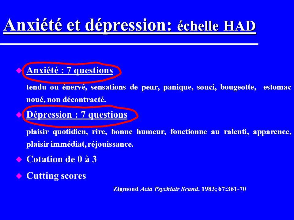Anxiété et dépression: échelle HAD