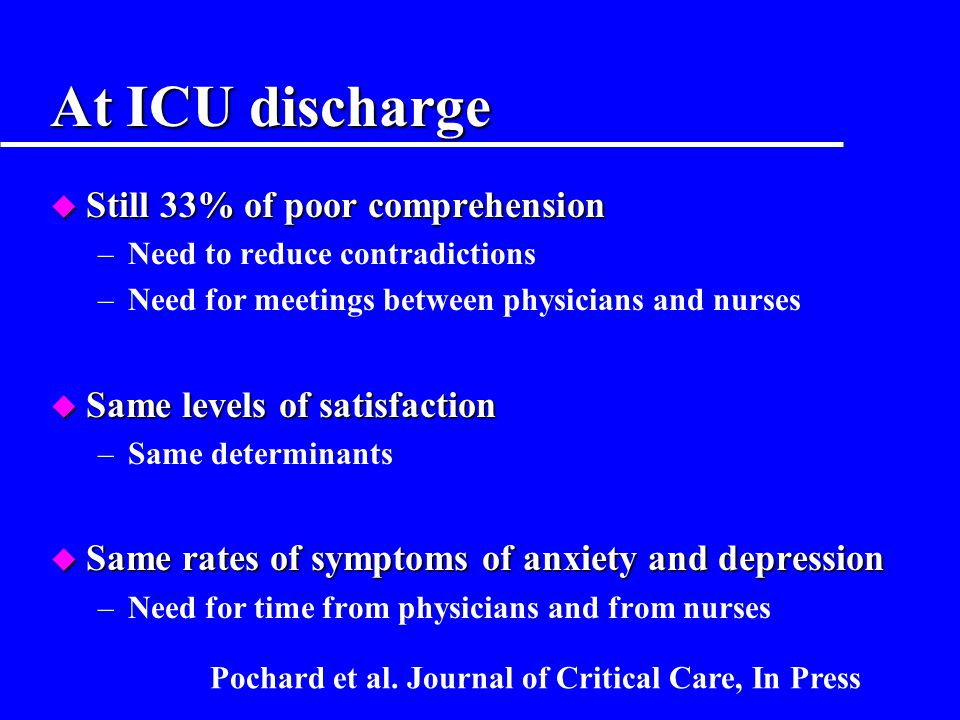 At ICU discharge Still 33% of poor comprehension