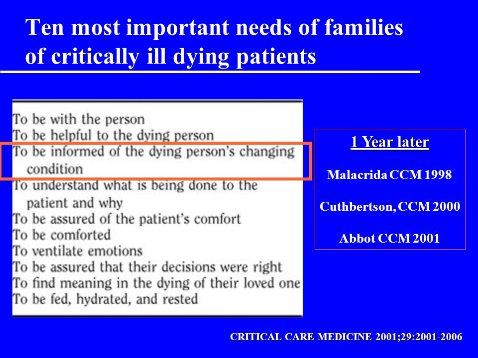 Ten most important needs of families of critically ill dying patients