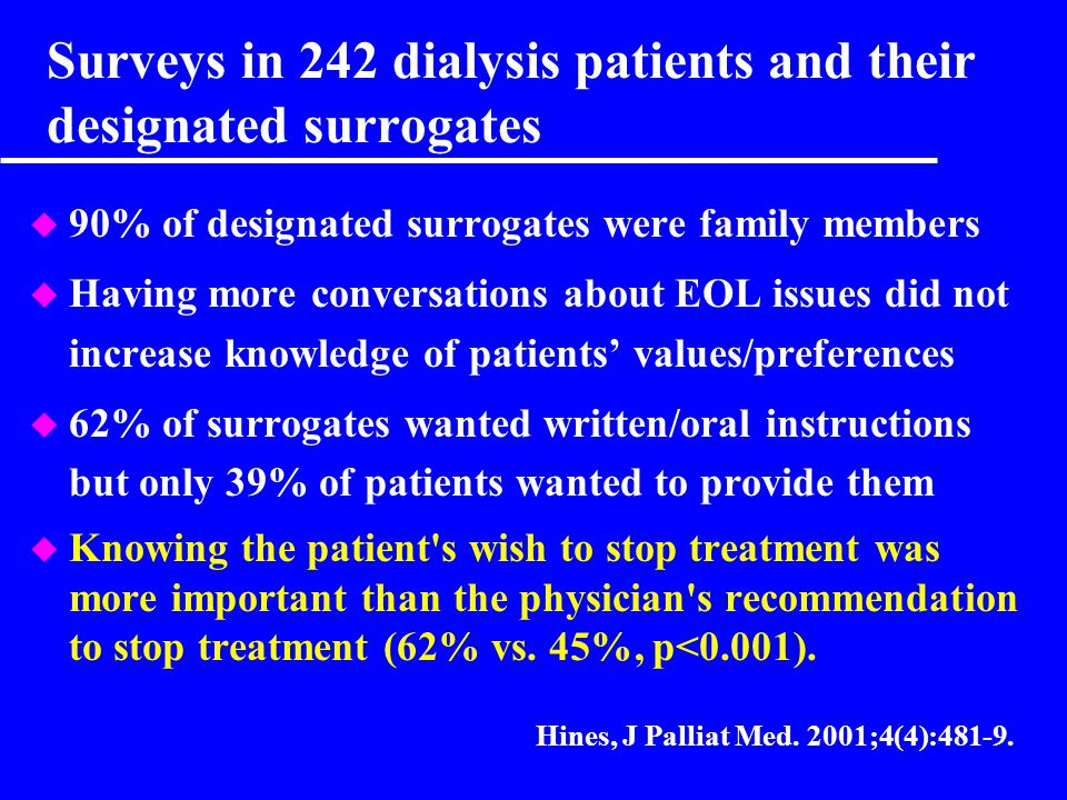 Surveys in 242 dialysis patients and their designated surrogates