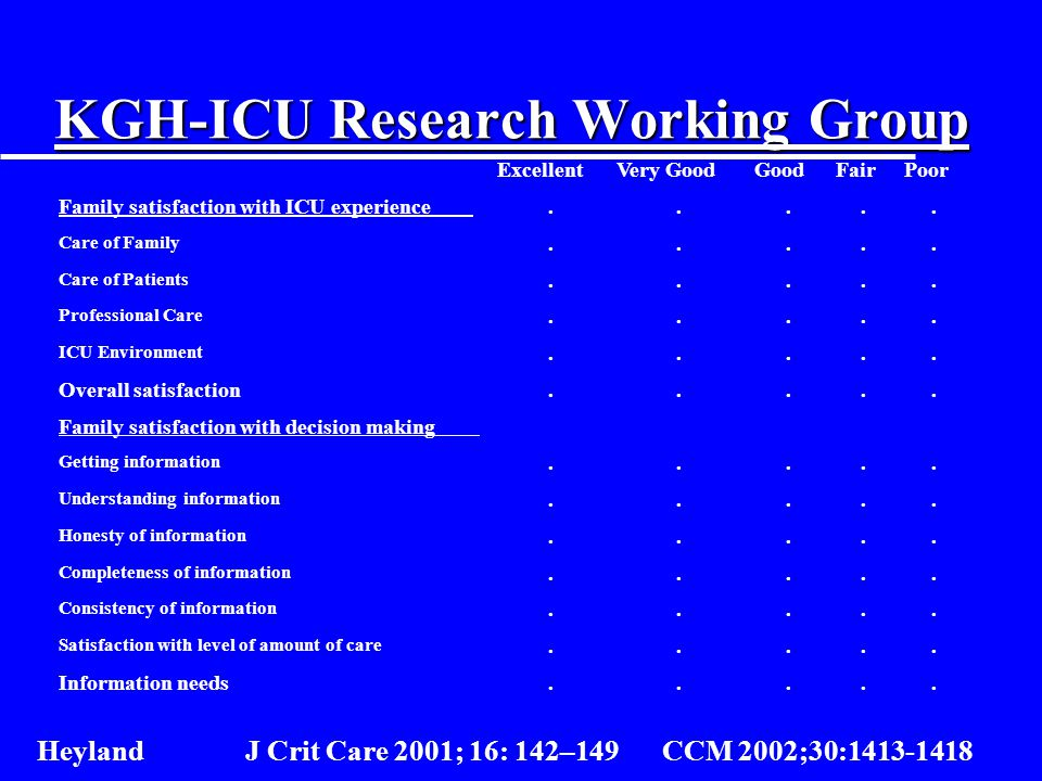 KGH-ICU Research Working Group