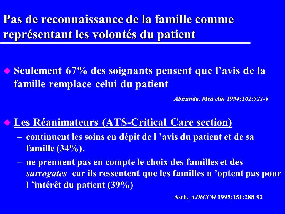 Pas de reconnaissance de la famille comme représentant les volontés du patient