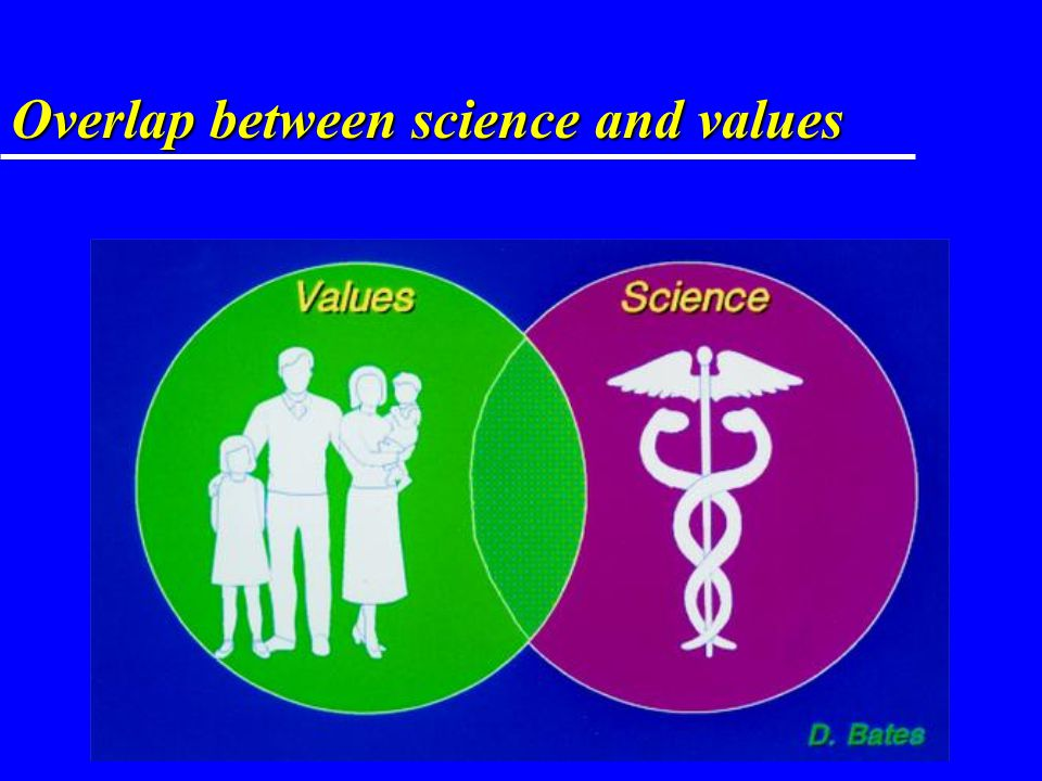 Overlap between science and values