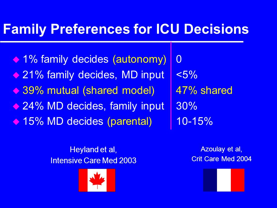 Family Preferences for ICU Decisions