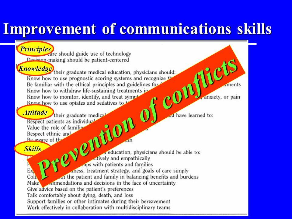 Improvement of communications skills