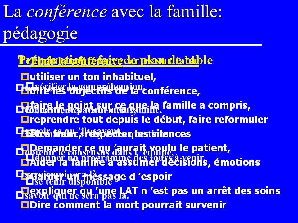 La conférence avec la famille: pédagogie